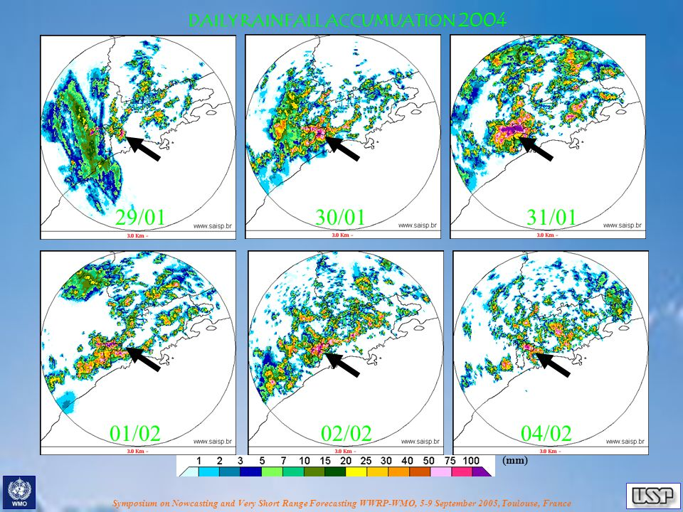 Symposium on Nowcasting and Very Short Range Forecasting WWRP-WMO, 5-9 September 2005, Toulouse, France Thermodynamics variables Calibration of the Urban Surface Model.