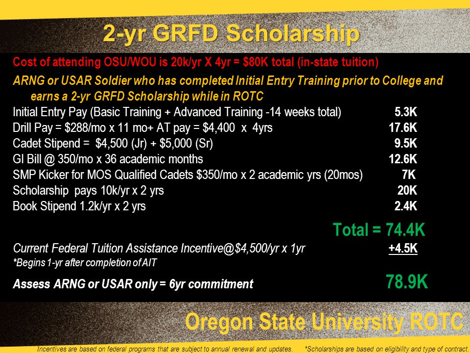 Oregon State University ROTC Incentives are based on federal programs that are subject to annual renewal and updates.