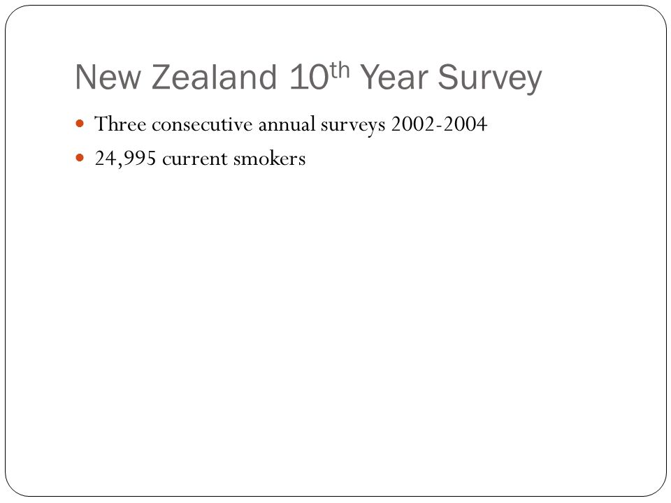New Zealand 10 th Year Survey Three consecutive annual surveys 2002-2004 24,995 current smokers