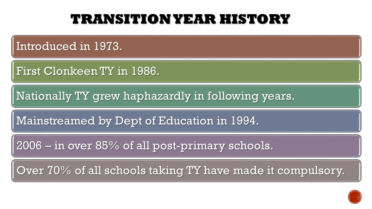 TRANSITION YEAR HISTORY Introduced in 1973. First Clonkeen TY in 1986. Nationally TY grew haphazardly in following years. Mainstreamed by Dept of Educ