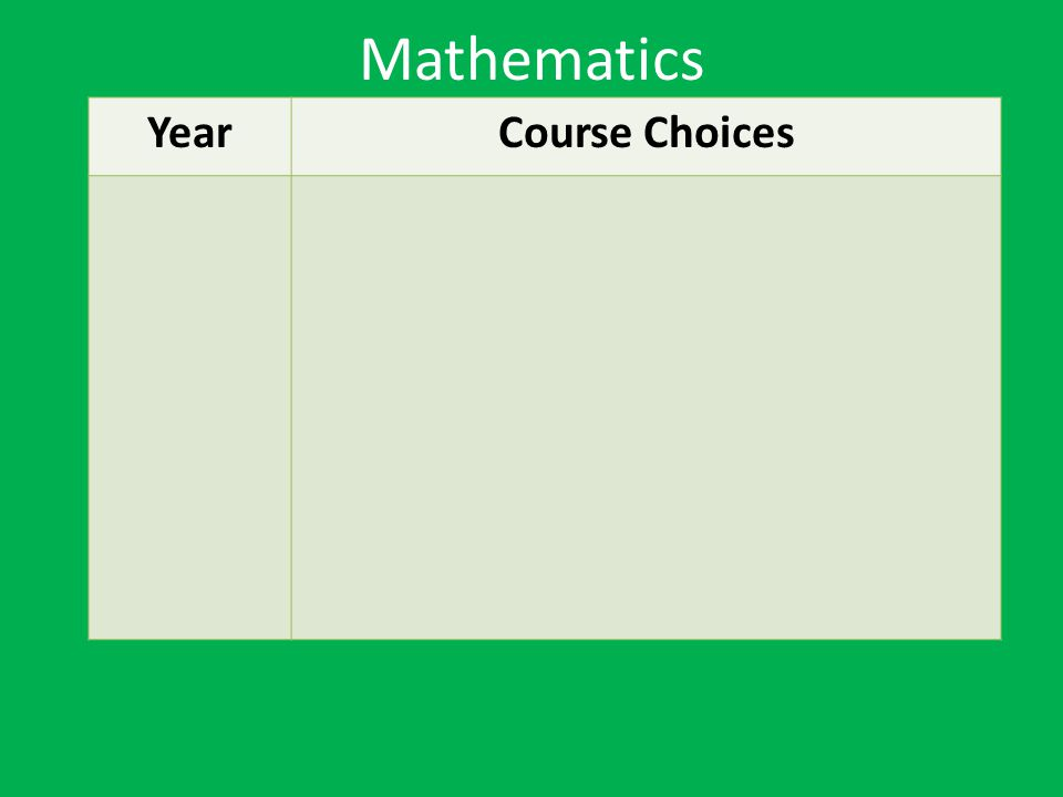 Mathematics YearCourse Choices