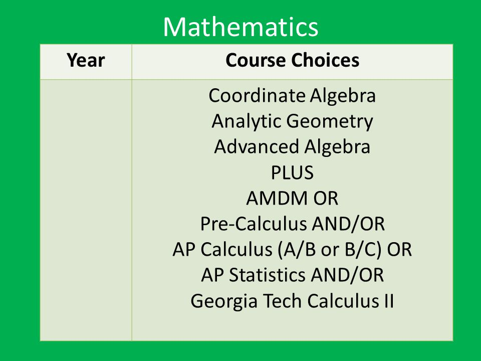 Mathematics YearCourse Choices Coordinate Algebra Analytic Geometry Advanced Algebra PLUS AMDM OR Pre-Calculus AND/OR AP Calculus (A/B or B/C) OR AP S