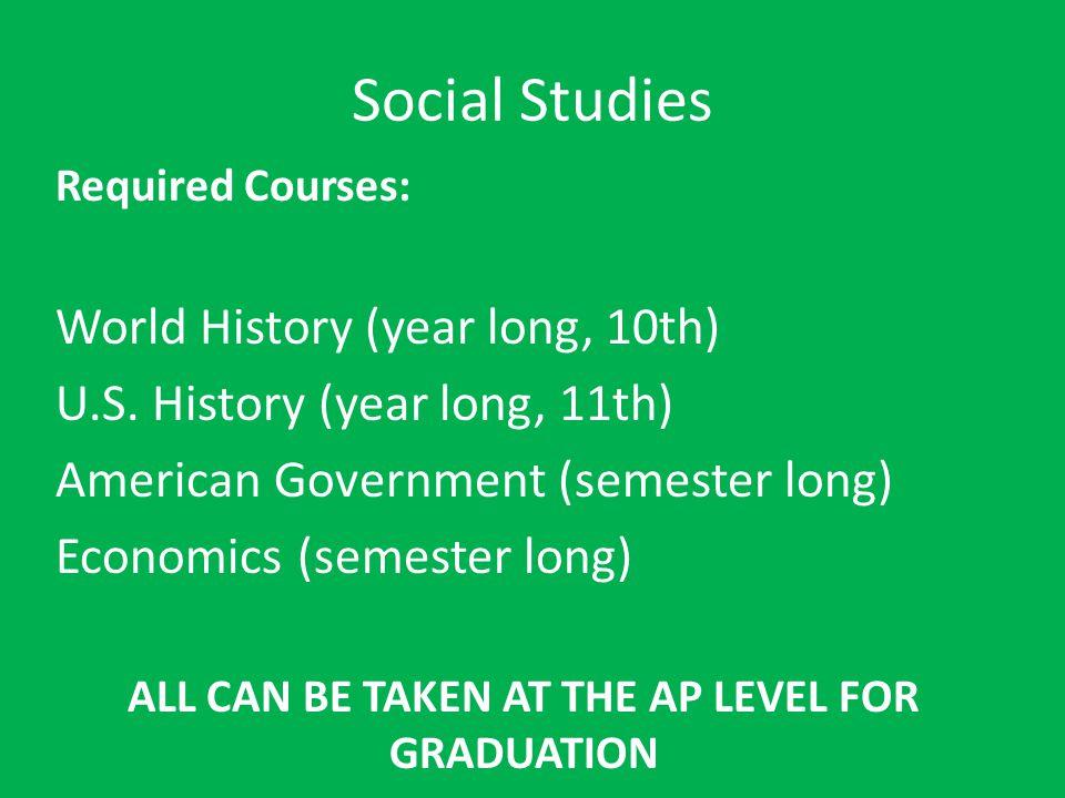 Social Studies Required Courses: World History (year long, 10th) U.S. History (year long, 11th) American Government (semester long) Economics (semeste