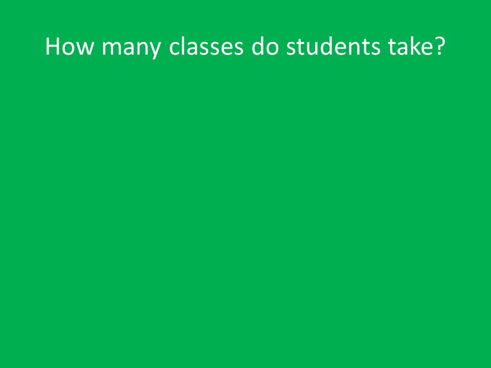 How many classes do students take?