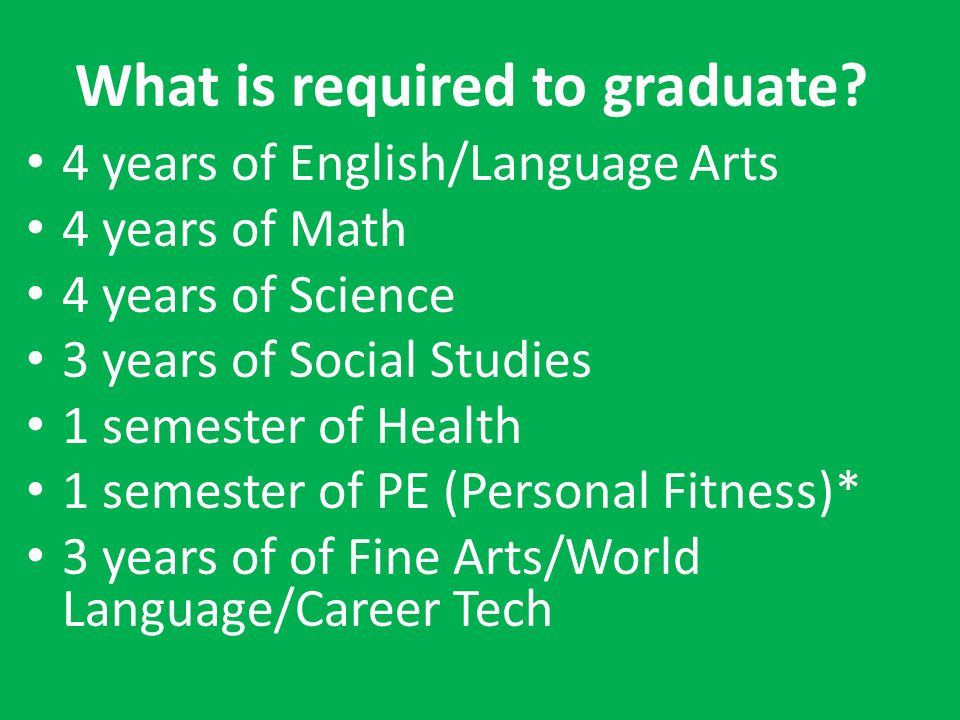 What is required to graduate? 4 years of English/Language Arts 4 years of Math 4 years of Science 3 years of Social Studies 1 semester of Health 1 sem