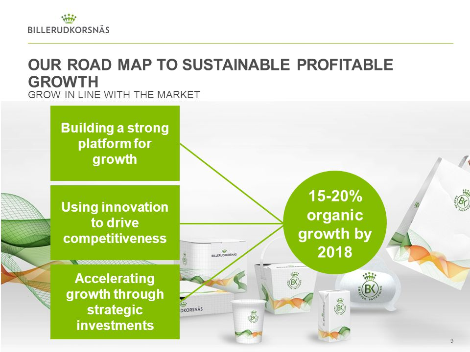 OUR ROAD MAP TO SUSTAINABLE PROFITABLE GROWTH GROW IN LINE WITH THE MARKET 9 Building a strong platform for growth Using innovation to drive competiti