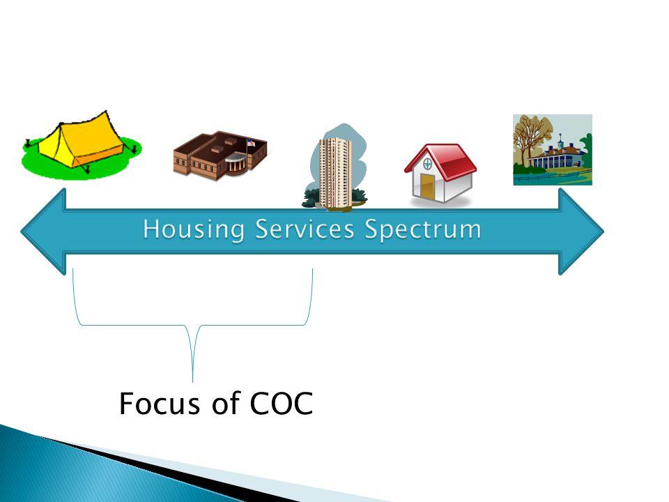 Focus of COC