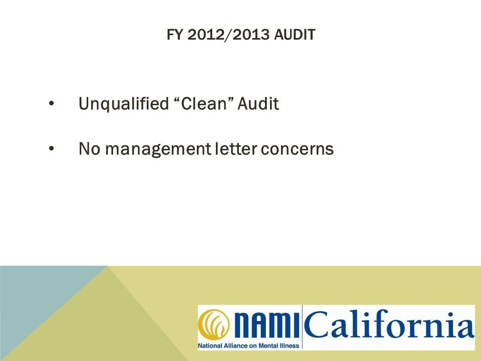 FY 2012/2013 AUDIT Unqualified Clean Audit No management letter concerns