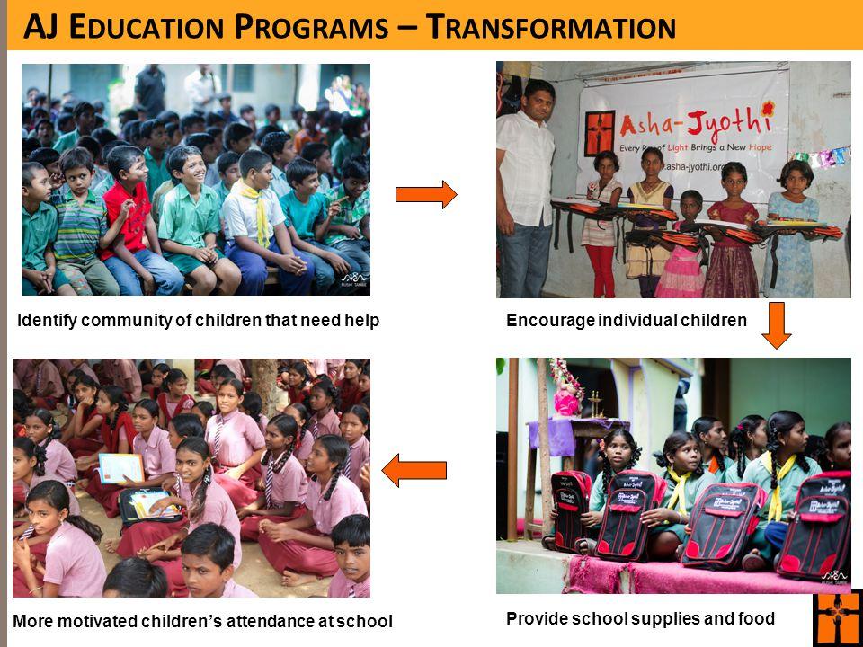 H OW C AN Y OU V OLUNTEER .Volunteer India Operations Fund Raising Events – 5K Run, Diwali etc.