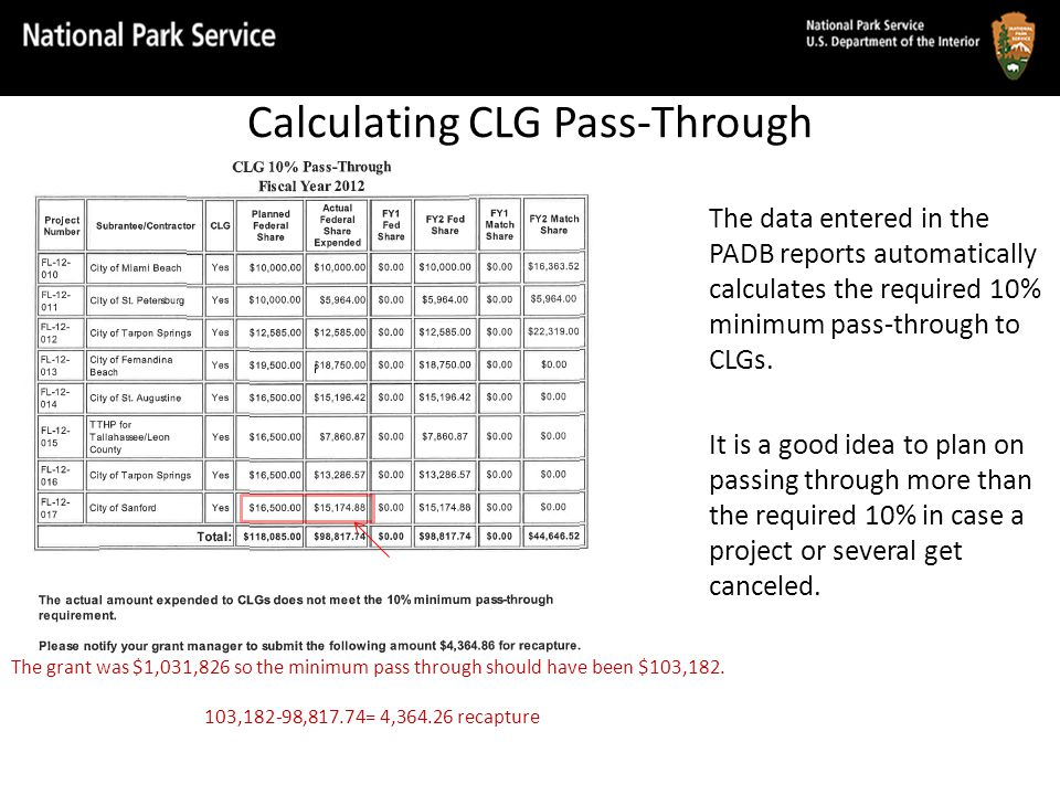 Calculating CLG Pass-Through The grant was $1,031,826 so the minimum pass through should have been $103,182. 103,182-98,817.74= 4,364.26 recapture The