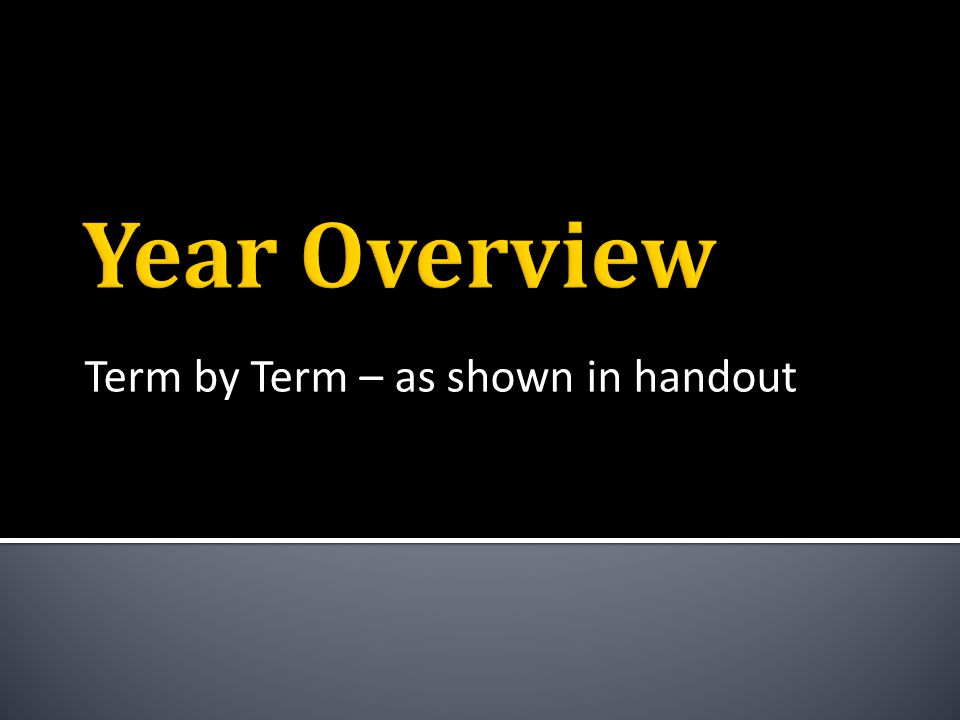 Term by Term – as shown in handout