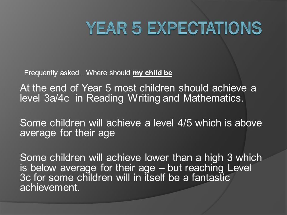 At the end of Year 5 most children should achieve a level 3a/4c in Reading Writing and Mathematics. Some children will achieve a level 4/5 which is ab