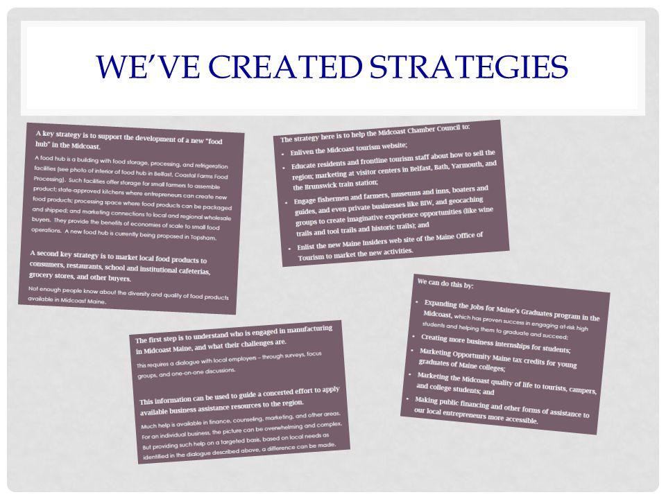 WE'VE CREATED STRATEGIES
