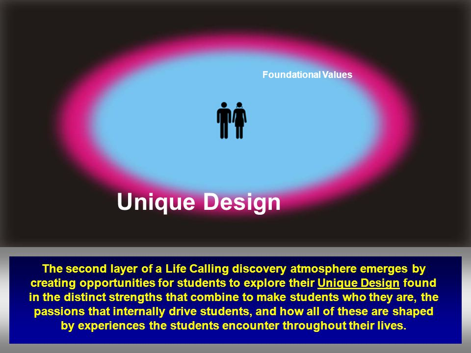 Unique Design Foundational Values The second layer of a Life Calling discovery atmosphere emerges by creating opportunities for students to explore th