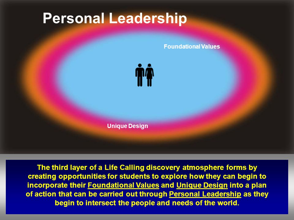 Foundational Values Unique Design Personal Leadership The third layer of a Life Calling discovery atmosphere forms by creating opportunities for stude