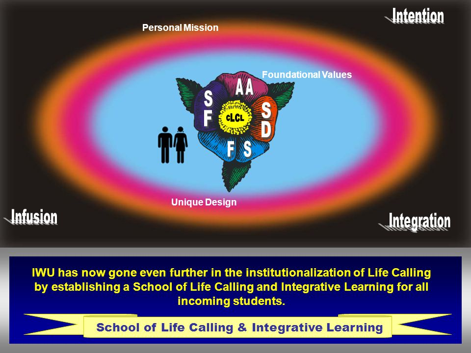 School of Life Calling & Integrative Learning IWU has now gone even further in the institutionalization of Life Calling by establishing a School of Li