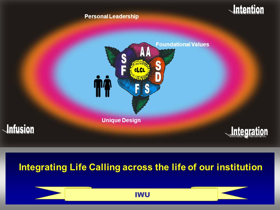 IWU Foundational Values Unique Design Personal Leadership Integrating Life Calling across the life of our institution