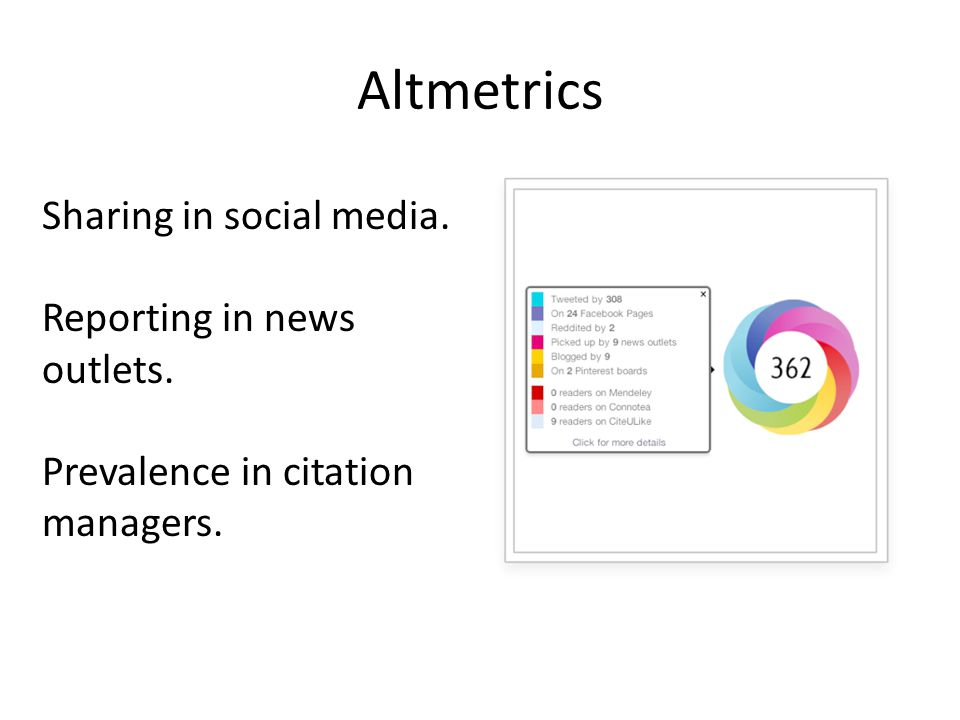 Altmetrics Sharing in social media. Reporting in news outlets. Prevalence in citation managers.