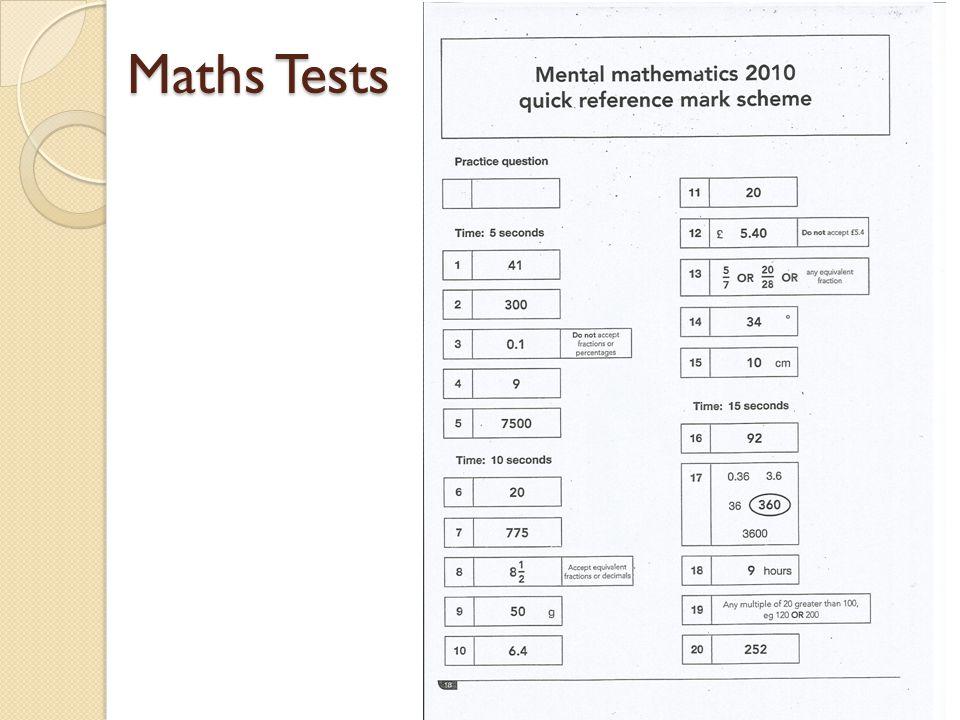 Maths Tests