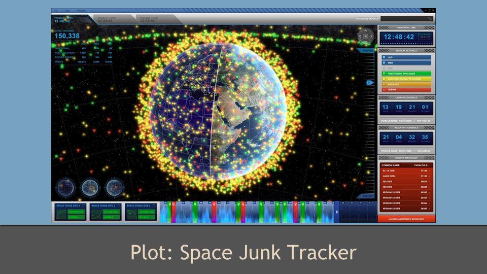 Plot: Space Junk Tracker