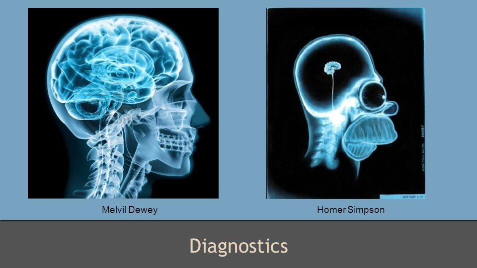 Diagnostics Homer SimpsonMelvil Dewey