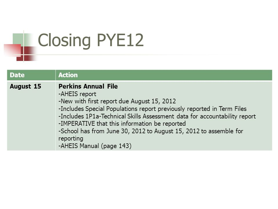 Closing PYE12 DateAction August 15Perkins Annual File -AHEIS report -New with first report due August 15, Includes Special Populations report previously reported in Term Files -Includes 1P1a-Technical Skills Assessment data for accountability report -IMPERATIVE that this information be reported -School has from June 30, 2012 to August 15, 2012 to assemble for reporting -AHEIS Manual (page 143)