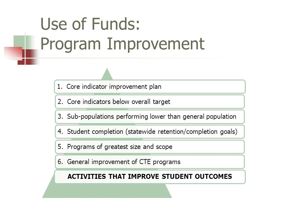 Use of Funds: Program Improvement 1. Core indicator improvement plan2.