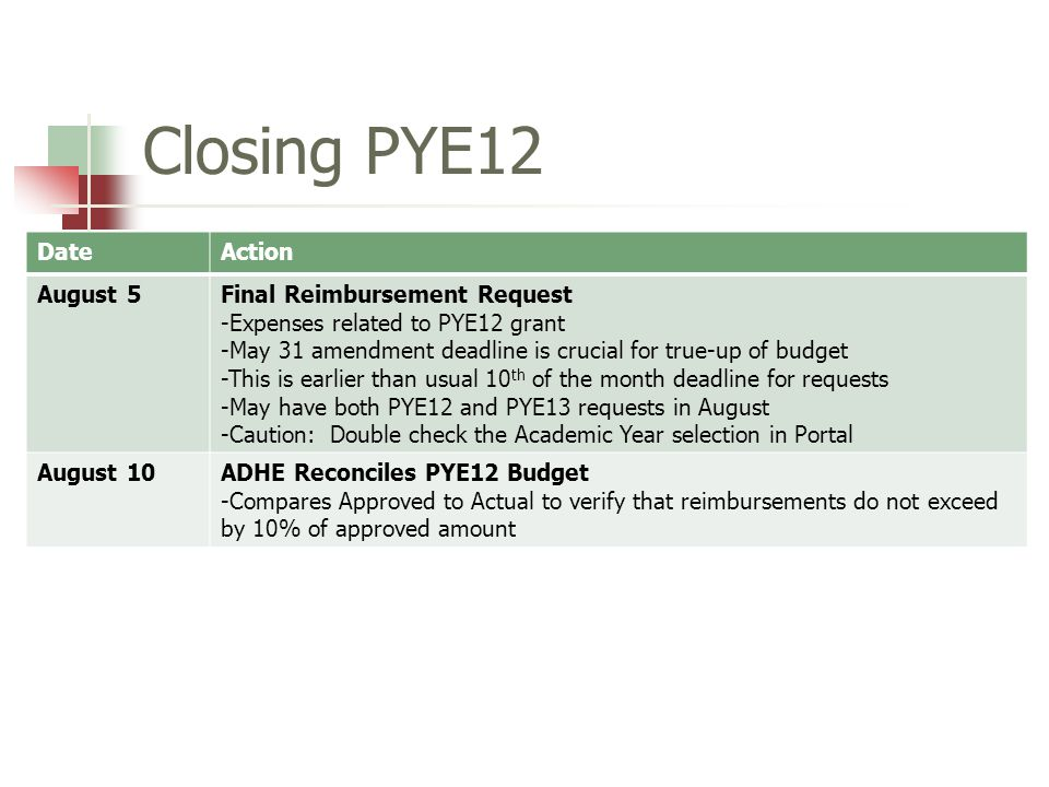 Closing PYE12 DateAction August 5Final Reimbursement Request -Expenses related to PYE12 grant -May 31 amendment deadline is crucial for true-up of budget -This is earlier than usual 10 th of the month deadline for requests -May have both PYE12 and PYE13 requests in August -Caution: Double check the Academic Year selection in Portal August 10ADHE Reconciles PYE12 Budget -Compares Approved to Actual to verify that reimbursements do not exceed by 10% of approved amount