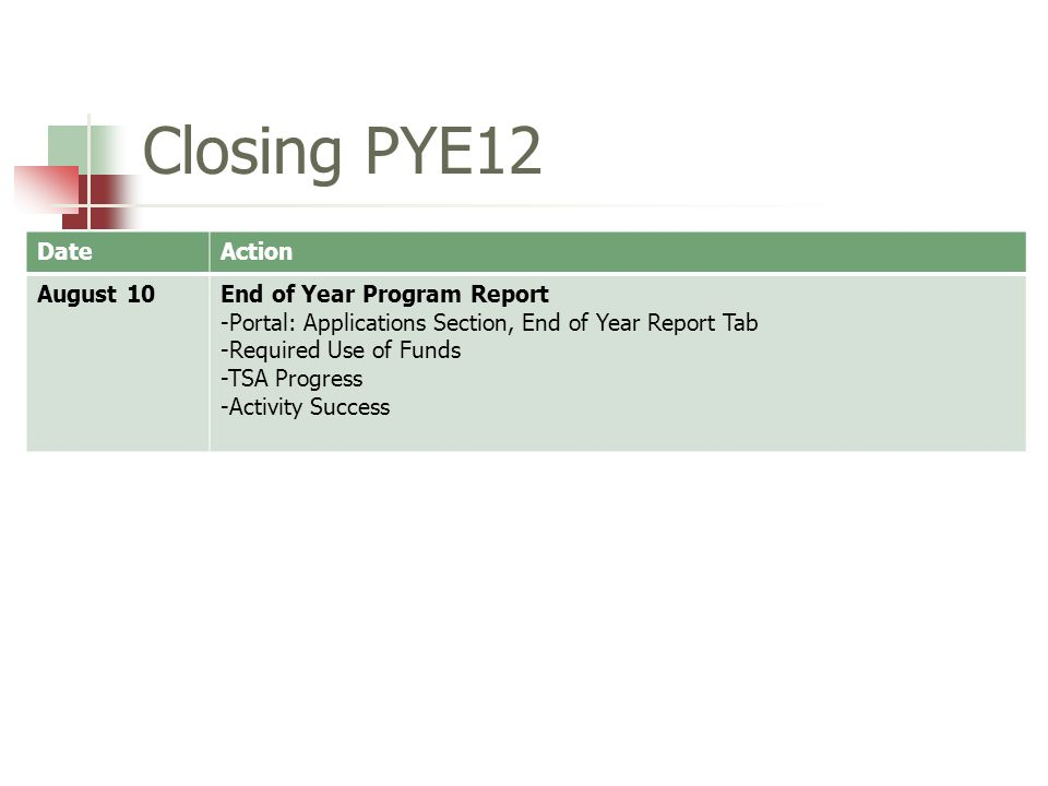 Closing PYE12 DateAction August 10End of Year Program Report -Portal: Applications Section, End of Year Report Tab -Required Use of Funds -TSA Progress -Activity Success