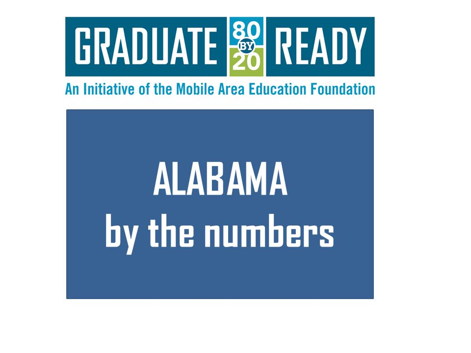 ALABAMA by the numbers