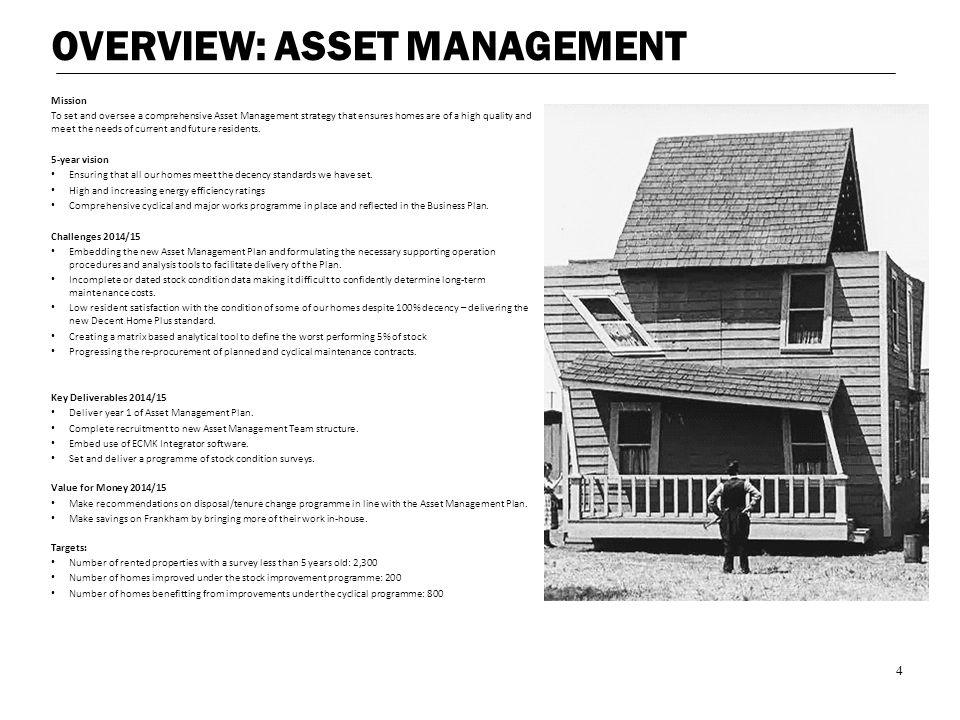 OVERVIEW: ASSET MANAGEMENT Mission To set and oversee a comprehensive Asset Management strategy that ensures homes are of a high quality and meet the
