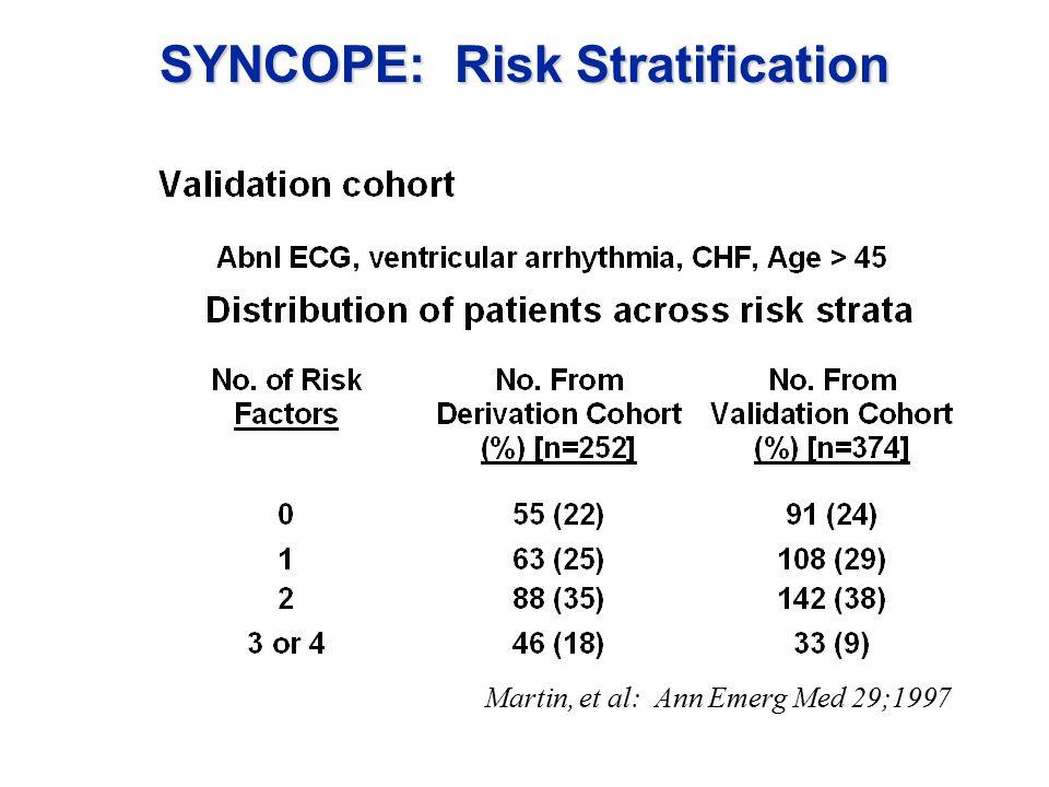 SYNCOPE: Risk Stratification Martin, et al: Ann Emerg Med 29;1997
