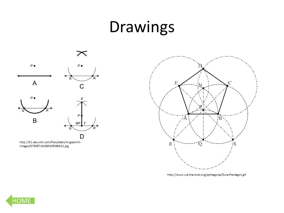 HOME Drawings http://01.edu-cdn.com/files/static/mcgrawhill- images/9780071416504/f0088-01.jpg http://www.cut-the-knot.org/pythagoras/DurerPentagon.gif
