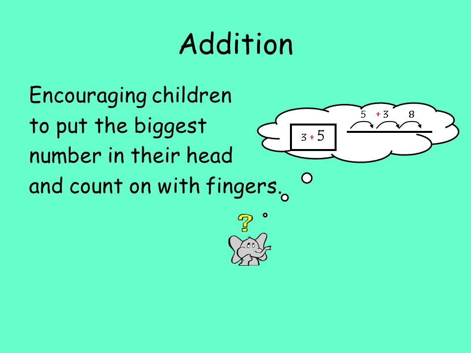 Addition Encouraging children to put the biggest number in their head and count on with fingers.