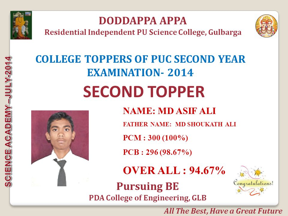 NAME: RANJEET RATHOD FATHER NAME: GOVIND RATHOD OVER ALL :86.00% DODDAPPA APPA Residential Independent PU Science College, Gulbarga DISTINCTION PUC SECOND YEAR EXAMINATION- 2014 All The Best, Have a Great Future