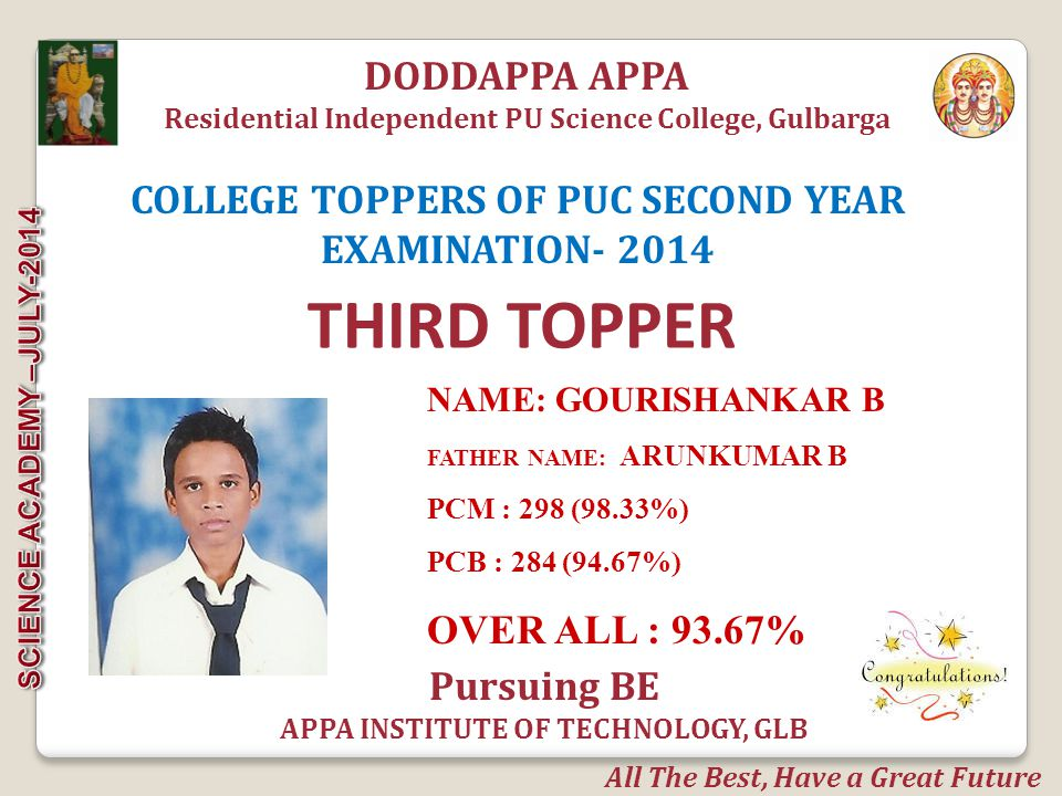 NAME: P BASSAMBIKA FATHER NAME: CHANDRASHEKHAR PATIL PCM :291 (97%) PCB : 287 (95.67%) OVER ALL :91.50% DODDAPPA APPA Residential Independent PU Science College, Gulbarga DISTINCTION PUC SECOND YEAR EXAMINATION- 2014 Pursuing BE CES, BANGALORE All The Best, Have a Great Future