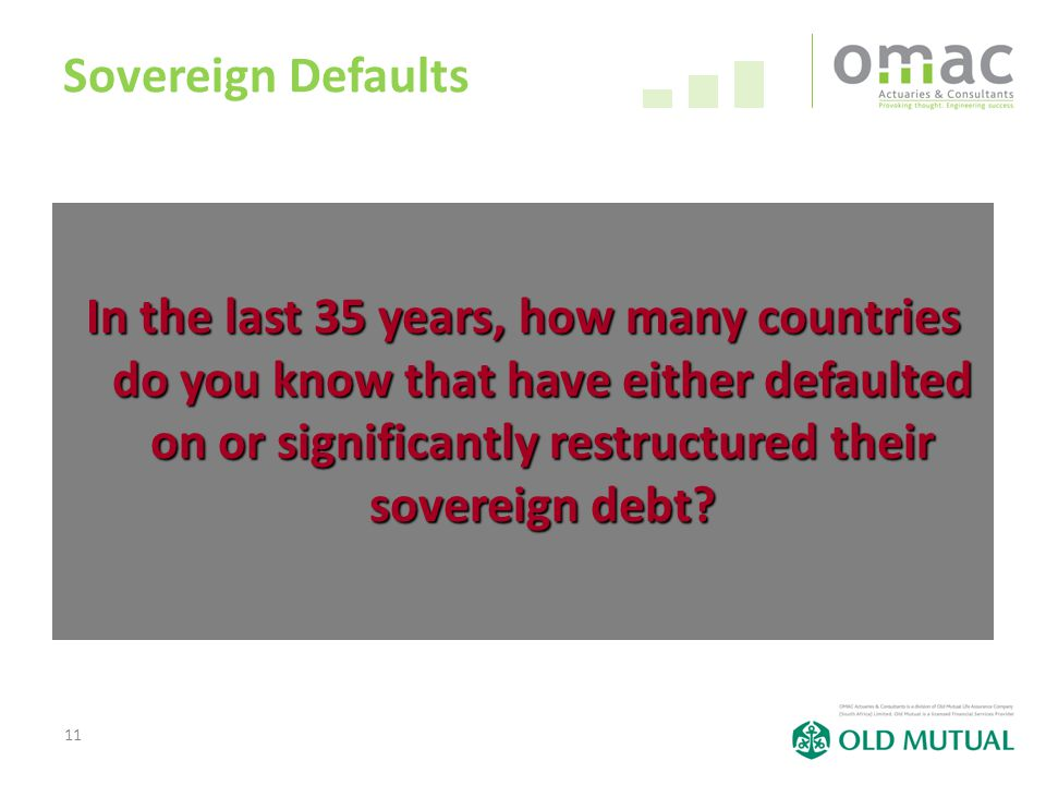 11 Sovereign Defaults In the last 35 years, how many countries do you know that have either defaulted on or significantly restructured their sovereign debt