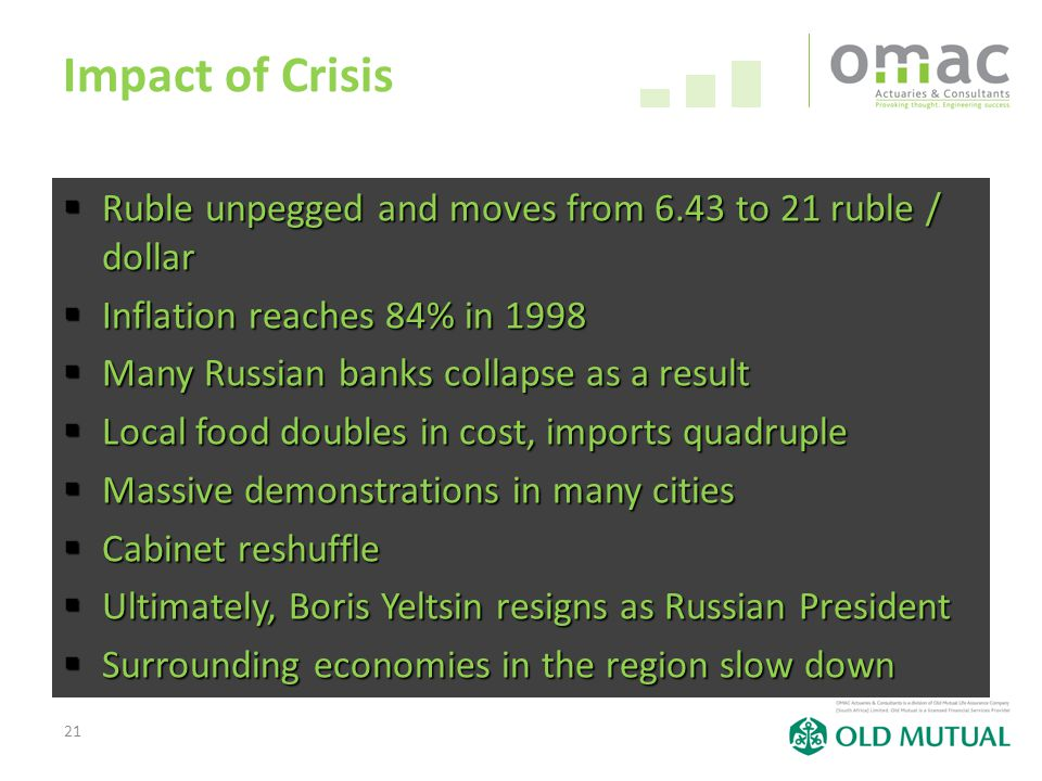 21 Impact of Crisis  Ruble unpegged and moves from 6.43 to 21 ruble / dollar  Inflation reaches 84% in 1998  Many Russian banks collapse as a resul
