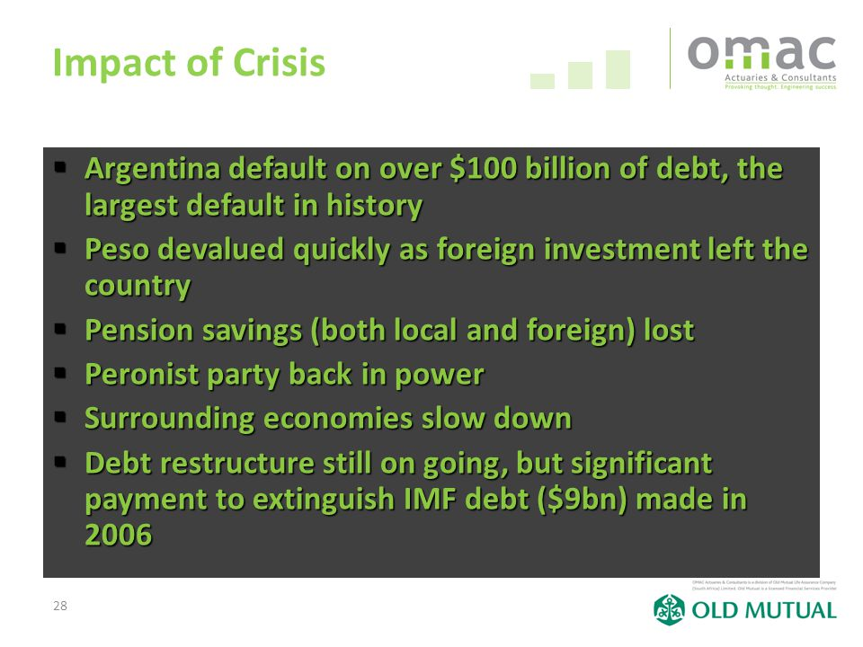 28 Impact of Crisis  Argentina default on over $100 billion of debt, the largest default in history  Peso devalued quickly as foreign investment left the country  Pension savings (both local and foreign) lost  Peronist party back in power  Surrounding economies slow down  Debt restructure still on going, but significant payment to extinguish IMF debt ($9bn) made in 2006