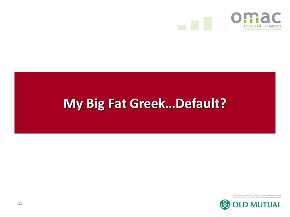 29 My Big Fat Greek…Default?