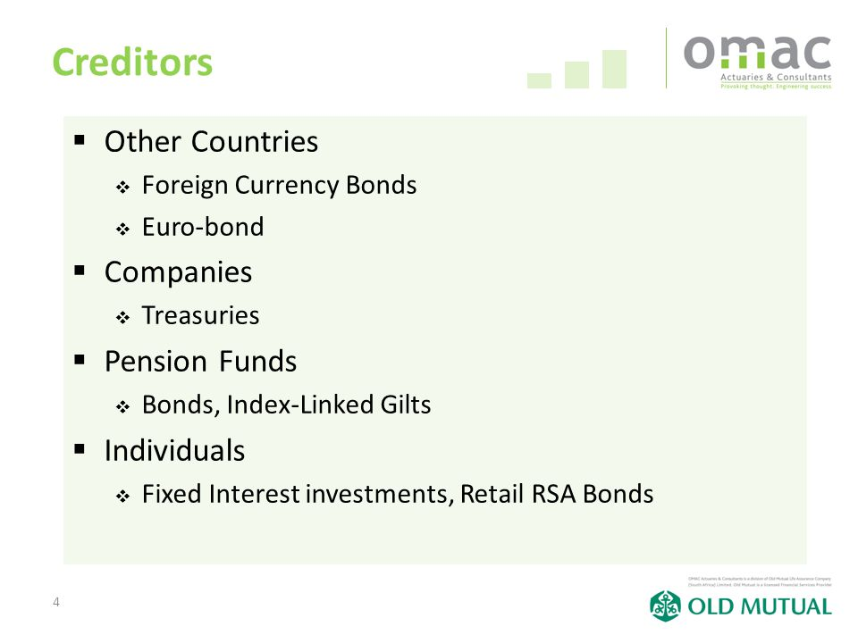 4 Creditors  Other Countries  Foreign Currency Bonds  Euro-bond  Companies  Treasuries  Pension Funds  Bonds, Index-Linked Gilts  Individuals
