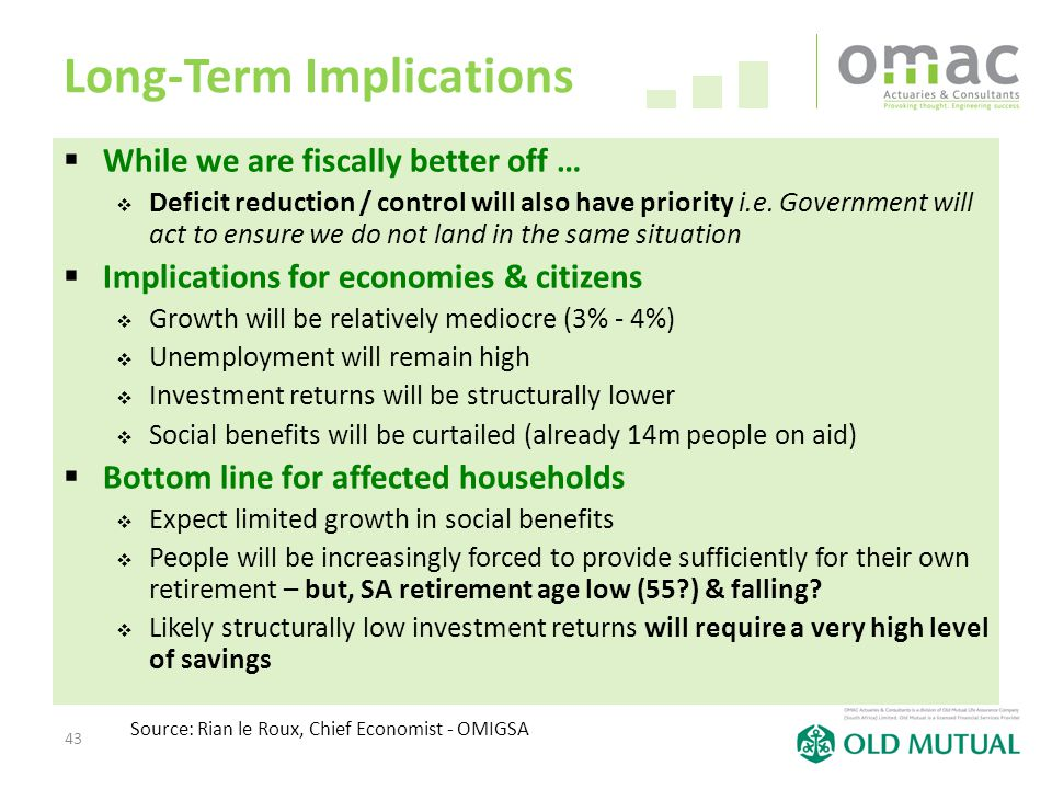 43 Long-Term Implications  While we are fiscally better off …  Deficit reduction / control will also have priority i.e.