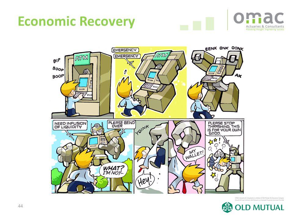44 Economic Recovery