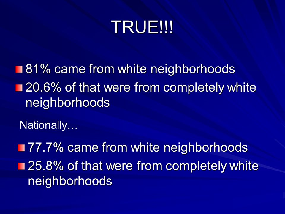 TRUE!!! 81% came from white neighborhoods 20.6% of that were from completely white neighborhoods 77.7% came from white neighborhoods 25.8% of that wer
