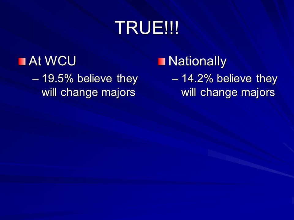 TRUE!!! At WCU –19.5% believe they will change majors Nationally –14.2% believe they will change majors