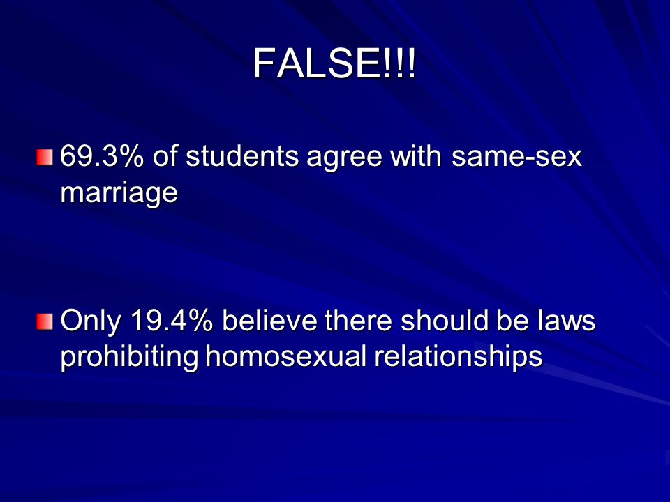 FALSE!!! 69.3% of students agree with same-sex marriage Only 19.4% believe there should be laws prohibiting homosexual relationships