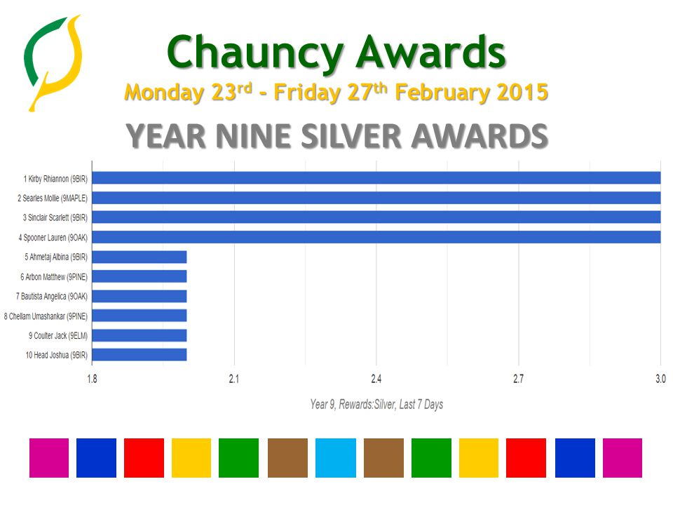 Chauncy Awards Monday 23 rd - Friday 27 th February 2015 YEAR EIGHT SILVER AWARDS