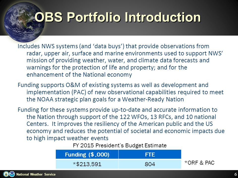 National Weather Service 6 OBS Portfolio Introduction Includes NWS systems (and 'data buys') that provide observations from radar, upper air, surface