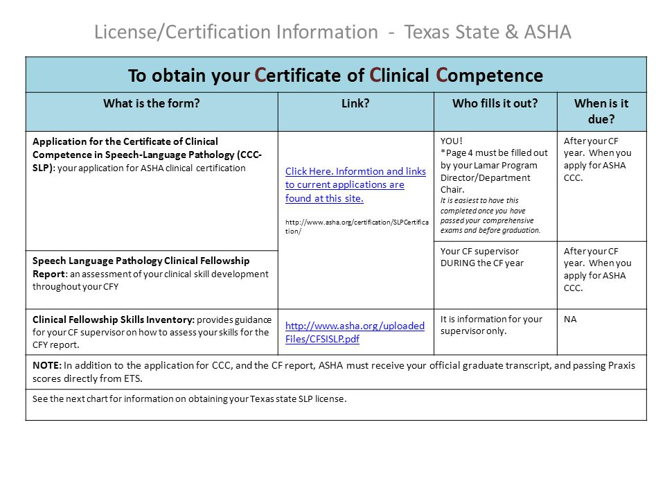 To obtain Texas State License as an SLP What is the form?Link?Who fills it out?When is it due.