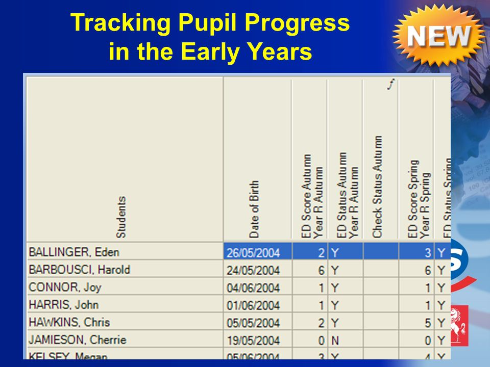 Tracking Pupil Progress in the Early Years